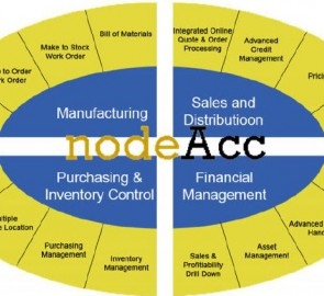 Node3 - Integrated Lowcost ERP System